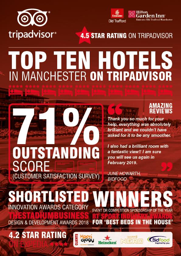 Top Ten Hotels In Manchester On Tripadvisor Lancashire